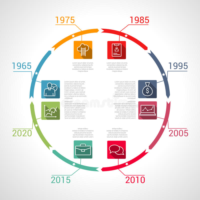 circle timeline template - Minimfagency - circle template