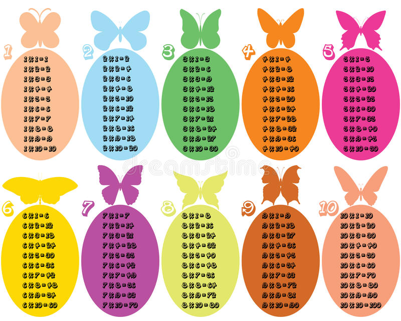 Colorful Multiplication Table With Butterflies Stock Vector - multiplication table