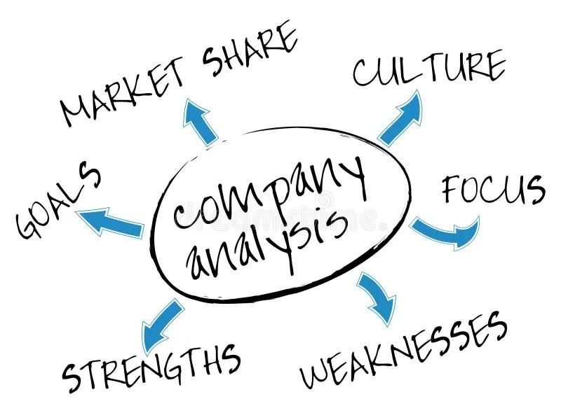 Company analysis chart stock illustration Illustration of business - company analysis