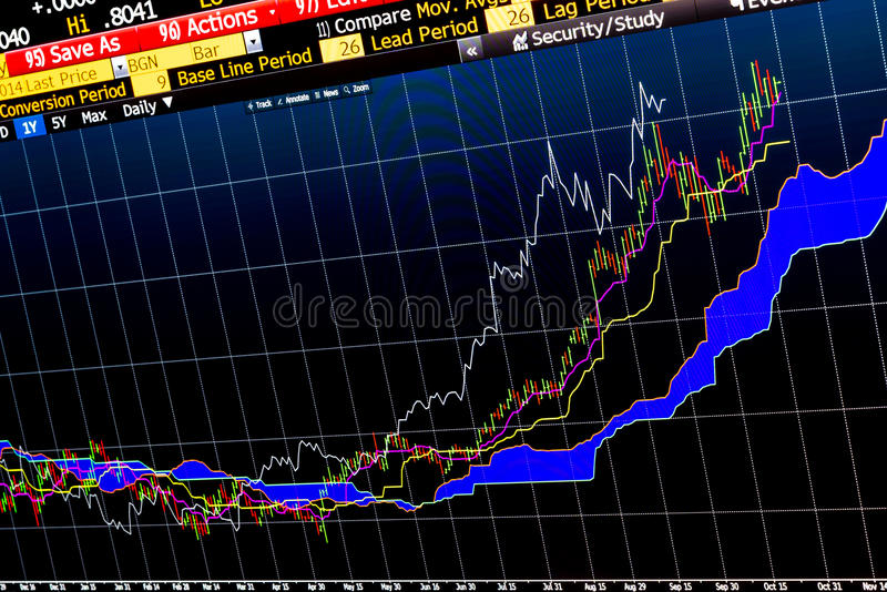 Complex Financial Chart For Technical Analysis Stock Photo - Image - technical analysis