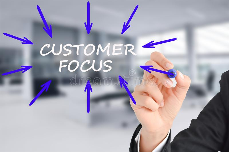 Customer Focus Concept With Businesswoman Writing With Marker On