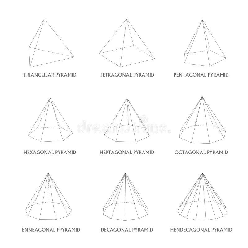 Pyramid Template cvfreepro