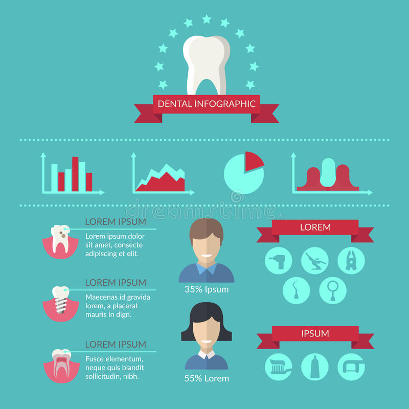 Dentist And Teeth Care Vector Infographics Template Stock Vector