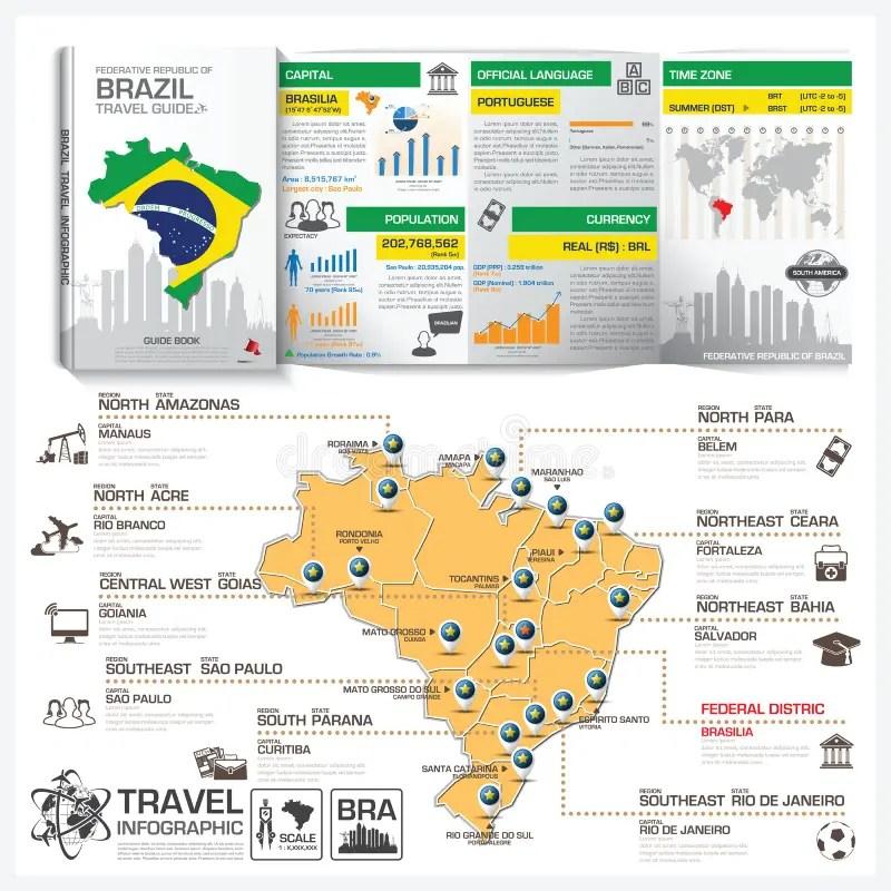 ... Federative Republic Of Brazil Travel Guide Book Business Infogra   Guidebook  Template ...  Guidebook Template