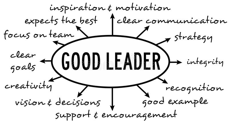 Good leader stock illustration Illustration of ideas - 47100420 - good worker qualities