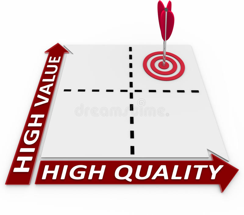 High Quality And Value On Matrix Ideal Product Planning Stock - value matrix