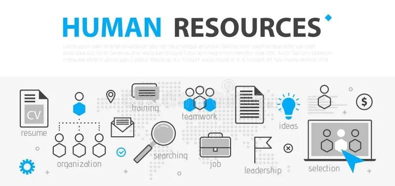 Human Resources Web Banner Concept Outline Line Business Icon Set