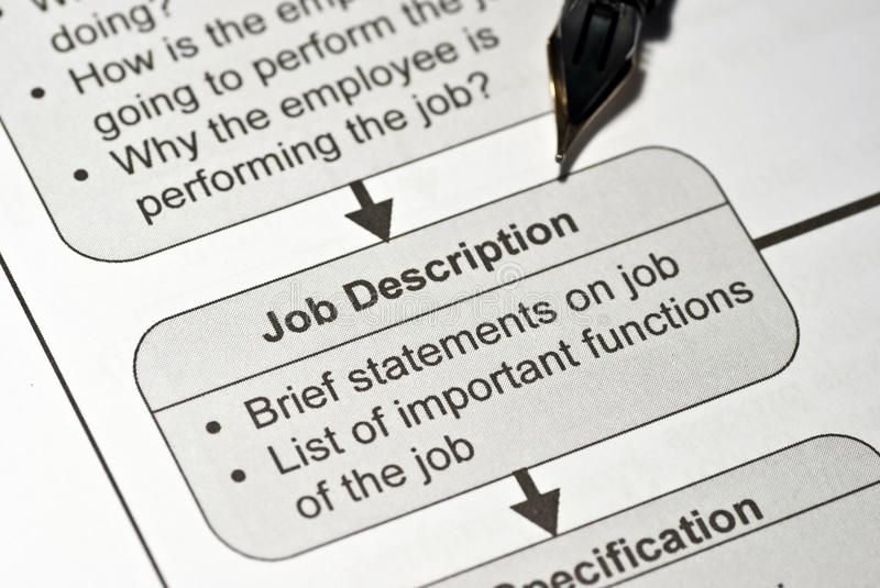 Job description stock photo Image of brief, note, graduate - 33666540 - Stock Job Description