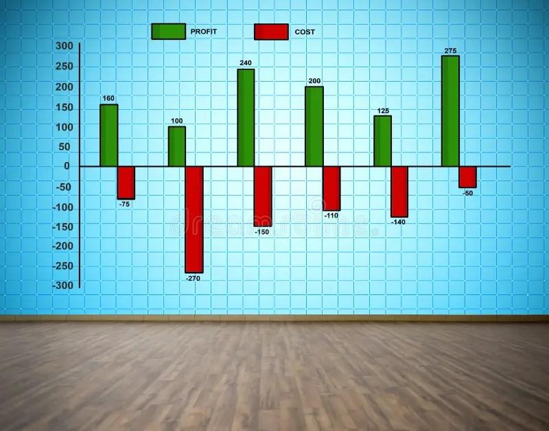 Kosten en winstgrafiek stock foto Afbeelding bestaande uit - 125 kosten