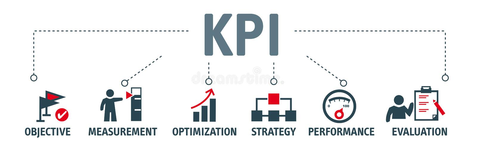 KPIs Evaluate The Success Of An Organization Or Of A Particular - how do you evaluate success