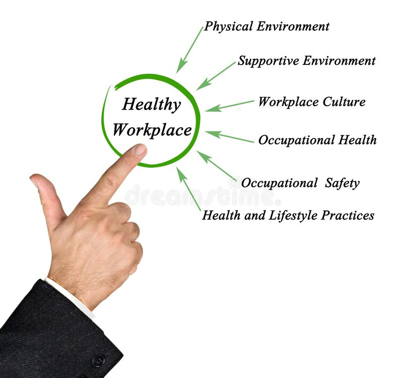 Healthy Workplace stock image Image of screen, presenting - 109367053