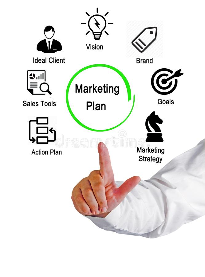 Components Of Marketing Plan Stock Image - Image of presenting - Components Marketing Plan