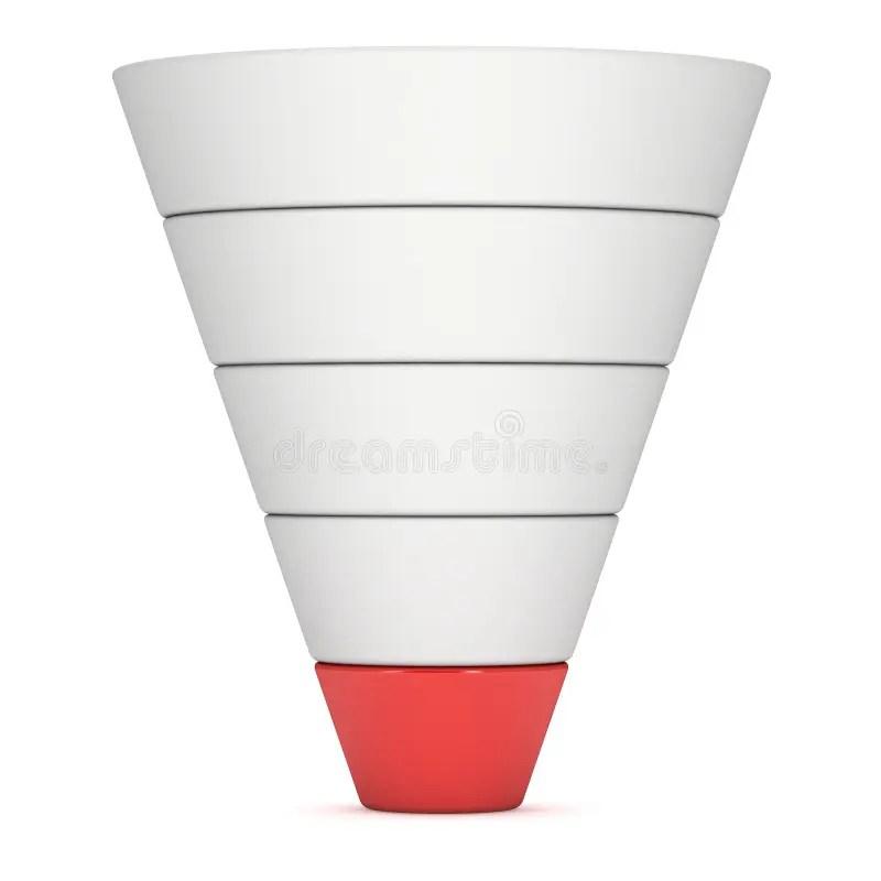 Marketing Funnel Sales stock illustration Illustration of chart - Sale Chart
