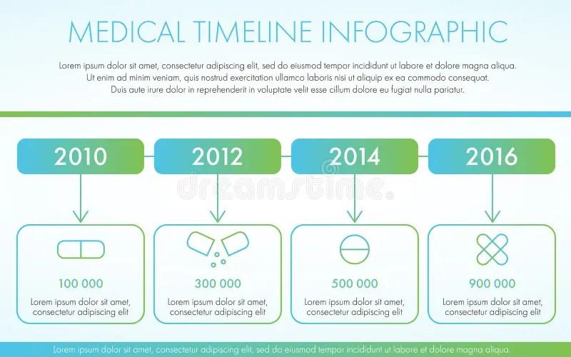 medical timeline template - Eczasolinf - medical timeline template