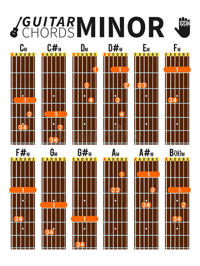 Minor Chords Chart For Guitar With Fingers Position Stock Vector - guitar chord chart