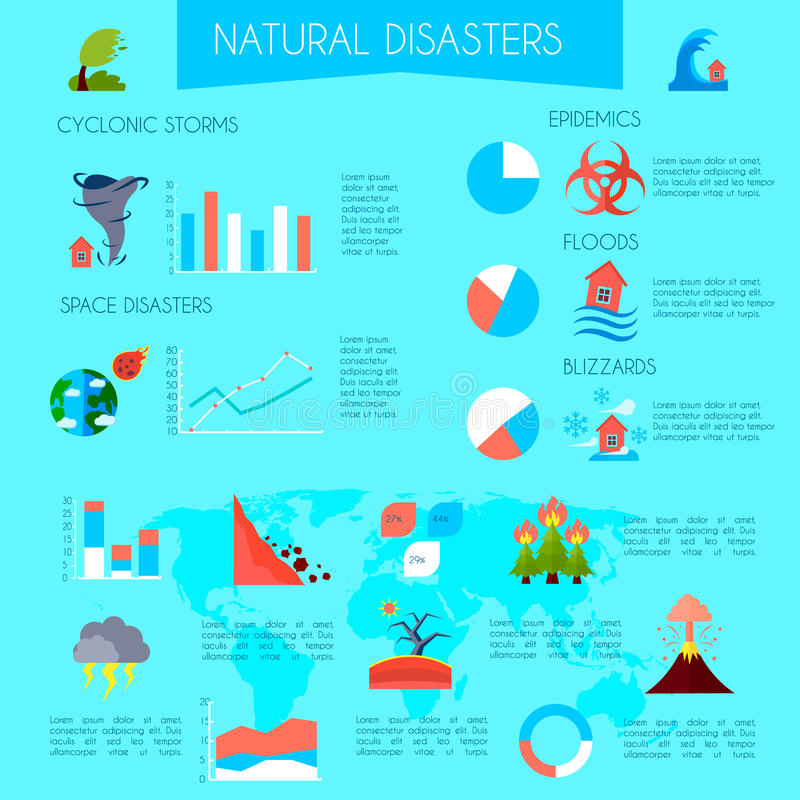 DIAGRAM Venn Diagram Natural Disasters FULL Version HD Quality