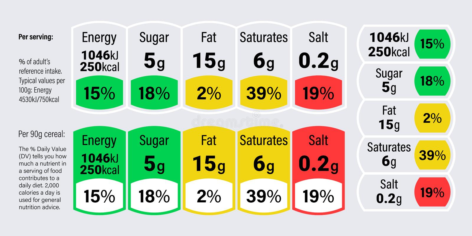 Nutrition Facts Information Label For Cereal Box Package Vector - ingredient label template