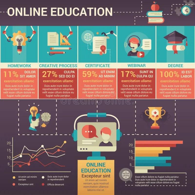 Online Education - Modern Flat Design Poster Template Stock Vector