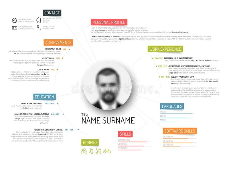 resume original - Onwebioinnovate