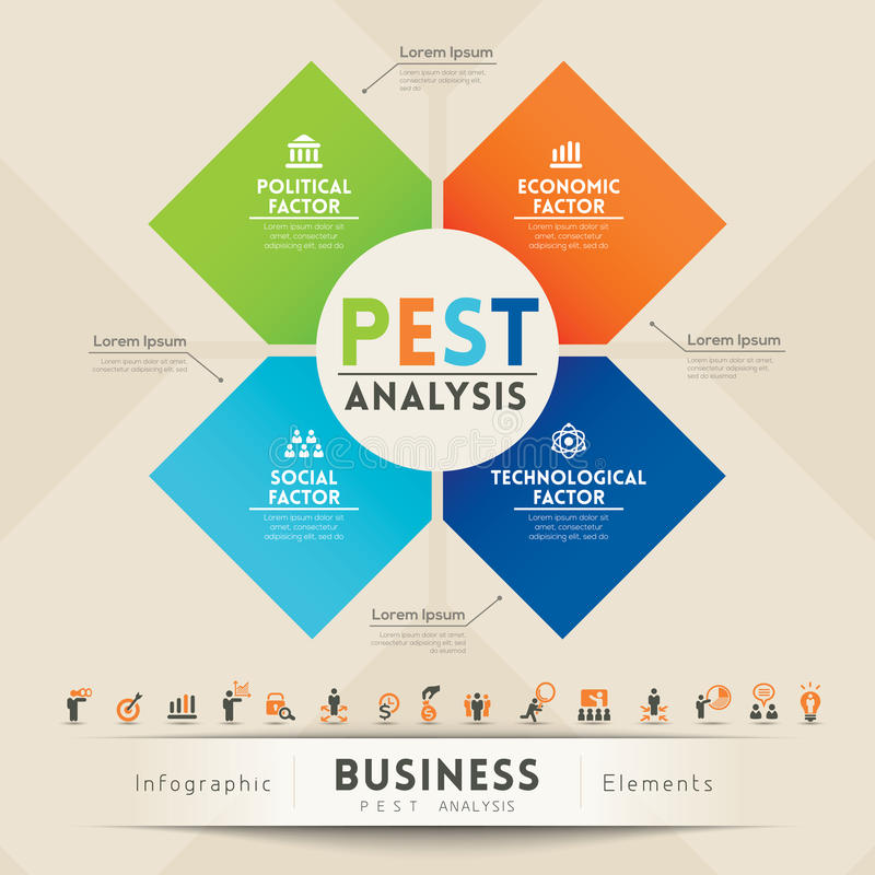 pest analysis of catering business An effective way to analyse key features of the external environment is to use pestle analysis.