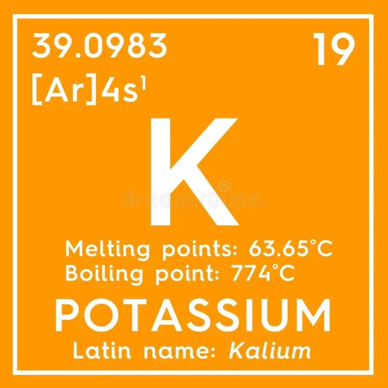 Potassium Kalium Alkali Metals Chemical Element Of Mendeleev`s - new periodic table for alkali metals