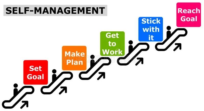 Self management stock illustration Illustration of business - 30375745