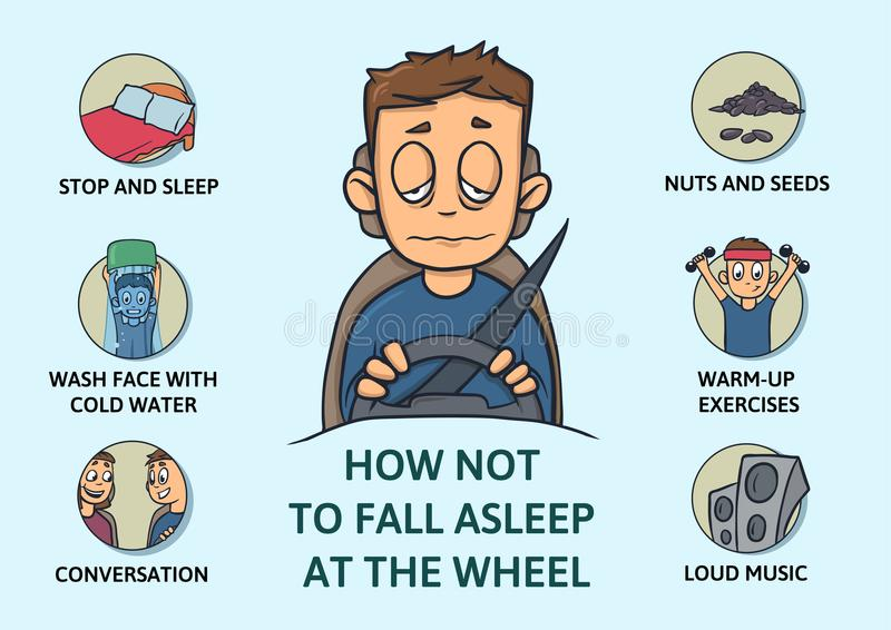 Set Of Tips To Stay Awake While Driving Sleep Deprivation Stock