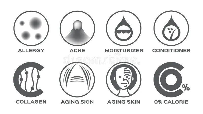 nodular acne diagram