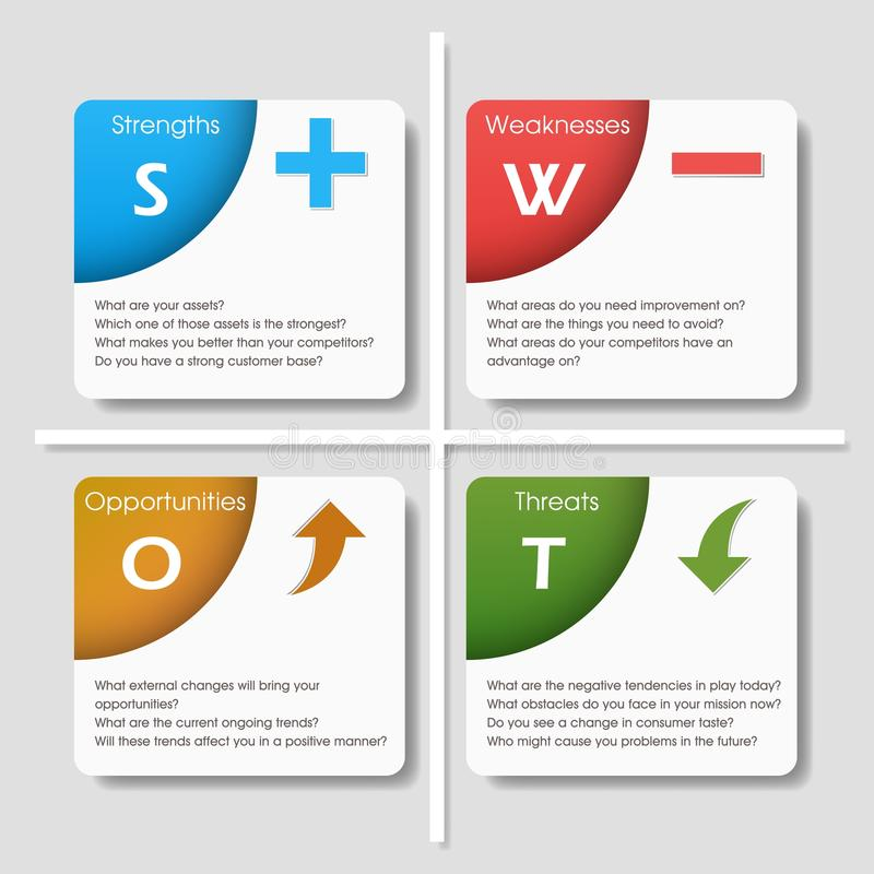 SWOT Analysis Template With Main Questions Stock Vector - competitors analysis template
