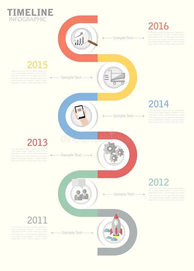 workflow timeline template - Onwebioinnovate - timeline template