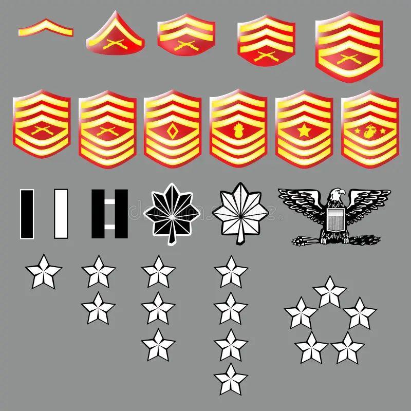 sergeant marine corp