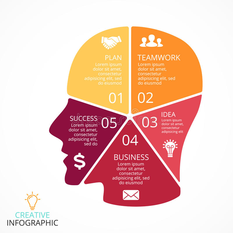 Contemporary Iq Chart Template Crest - Administrative Officer Cover - iq chart template