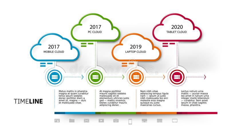Vector Cloud Computing Services Timeline Template Stock Vector - timeline template