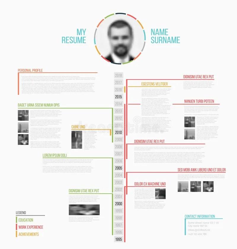 resume timeline