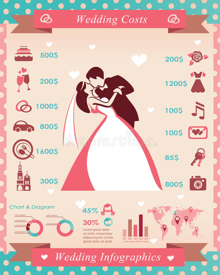 Wedding plan and cost stock vector Illustration of church - 58420224