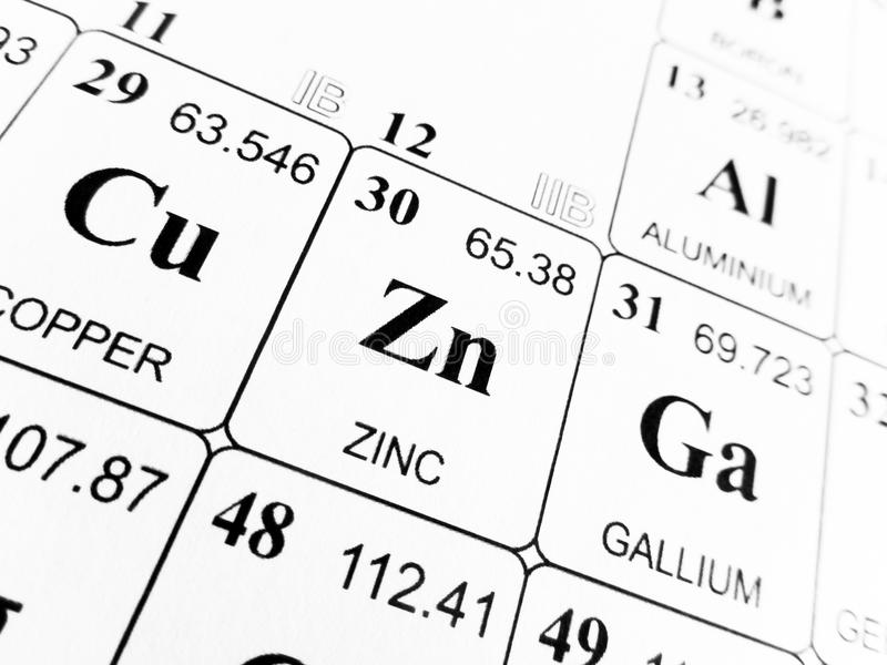 powered by periodic table elements photos pics the intinsive