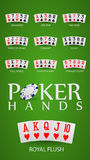 Poker Hand Rankings Card Player