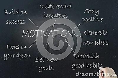 Car Wallpaper Themes Motivation Royalty Free Stock Photo Image 30890395