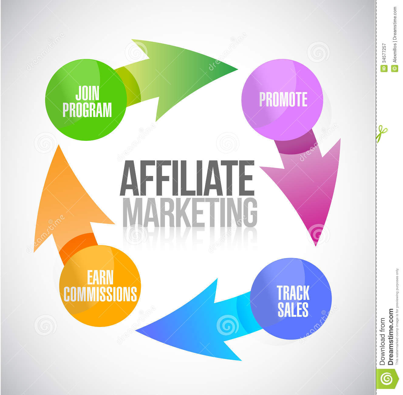 Money Wallpaper Hd 3d Affiliate Marketing Cycle Illustration Design Royalty Free