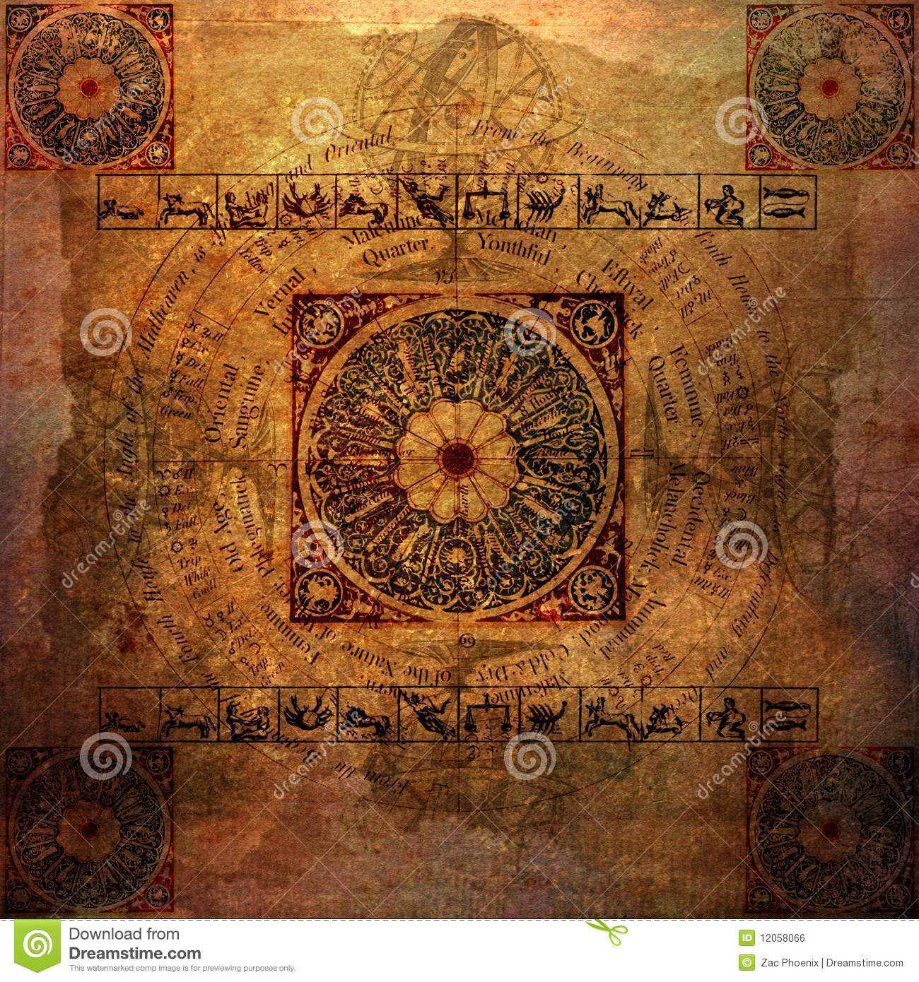 Horoscope Hd Wallpapers Astrology Zodiac Parchment Grungy Background Royalty