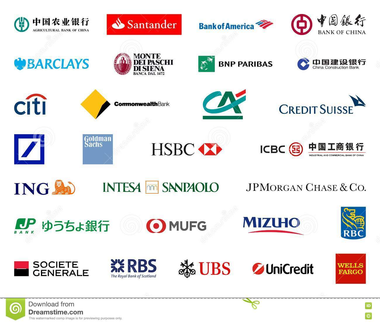 Biggest Banks In The World Logos Editorial Photo - Banken Logo