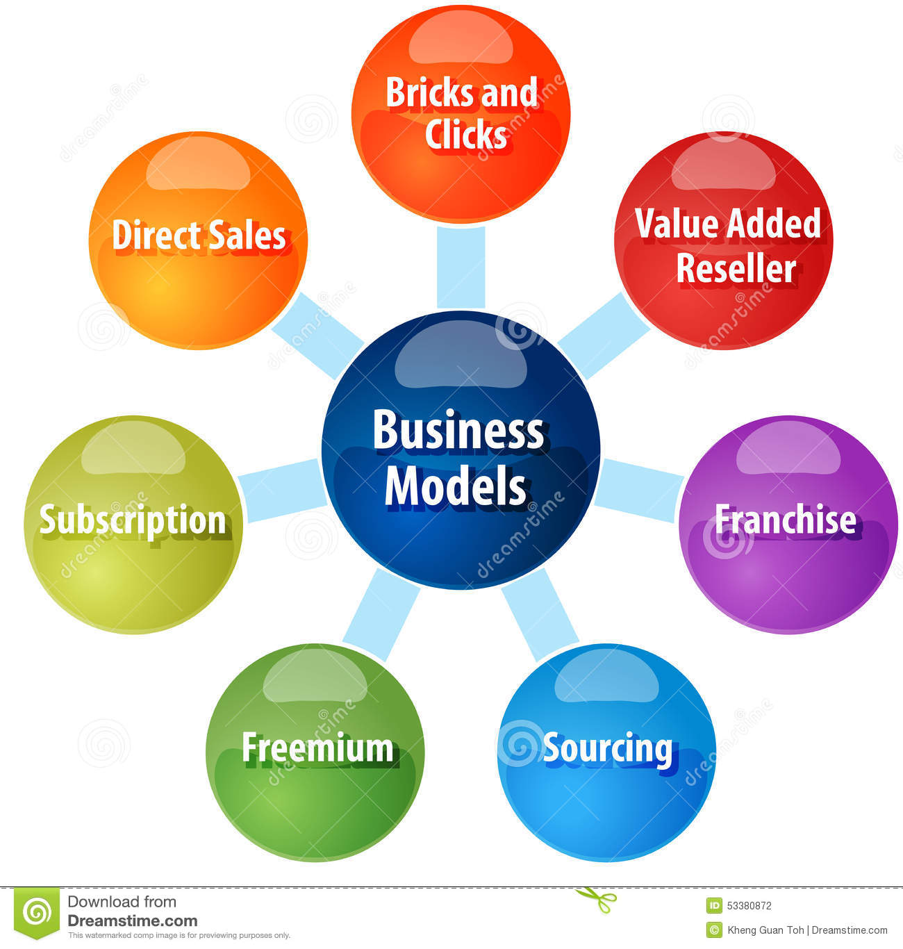business types doc tk business types 17 04 2017