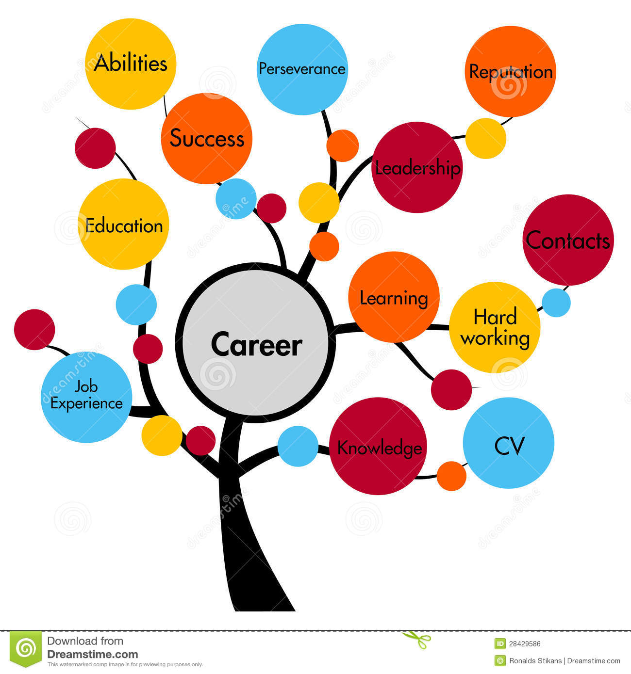 career define doc tk career define 17 04 2017