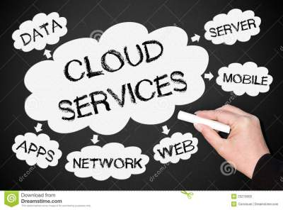 Cloud Data Services Stock Image