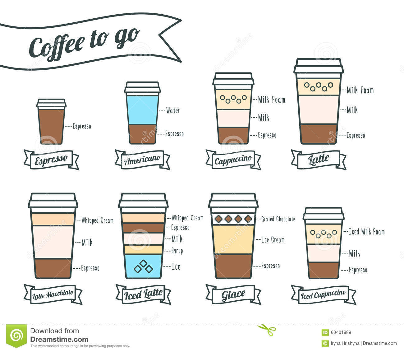 Americano Coffee To Go Coffee To Go Coffe Types And Recipe Line Icons Vector