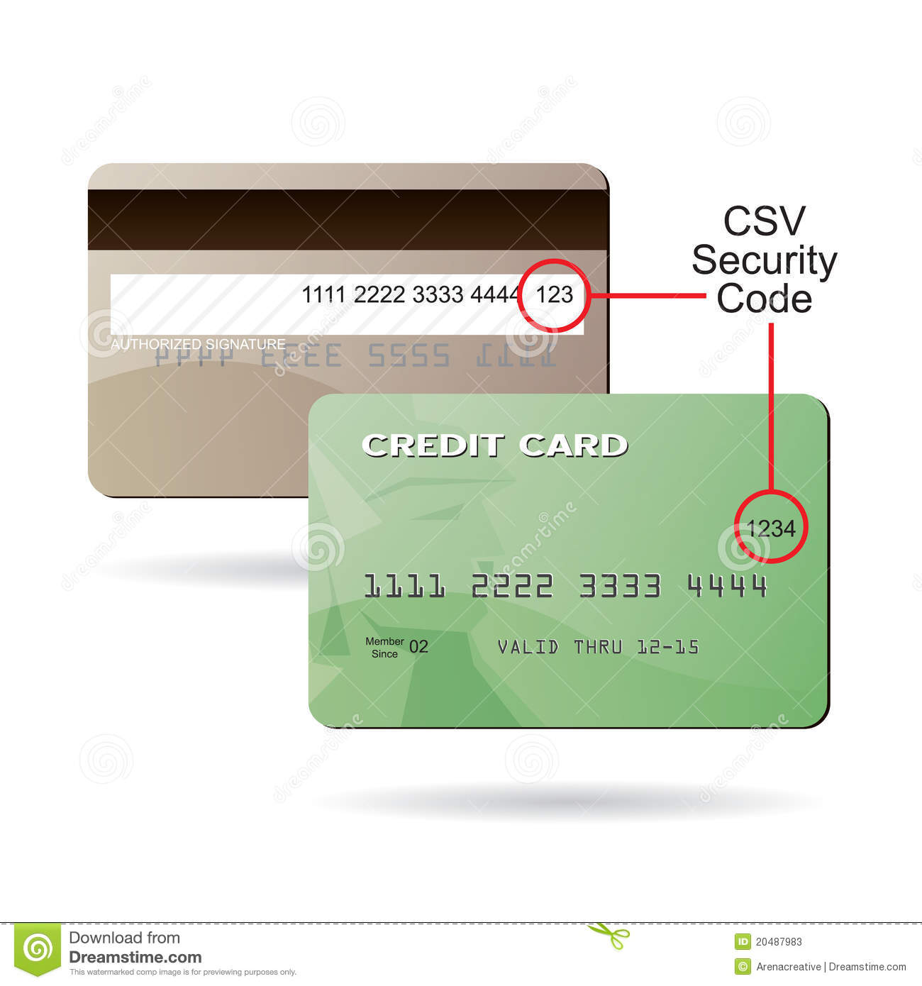 cvs code credit card