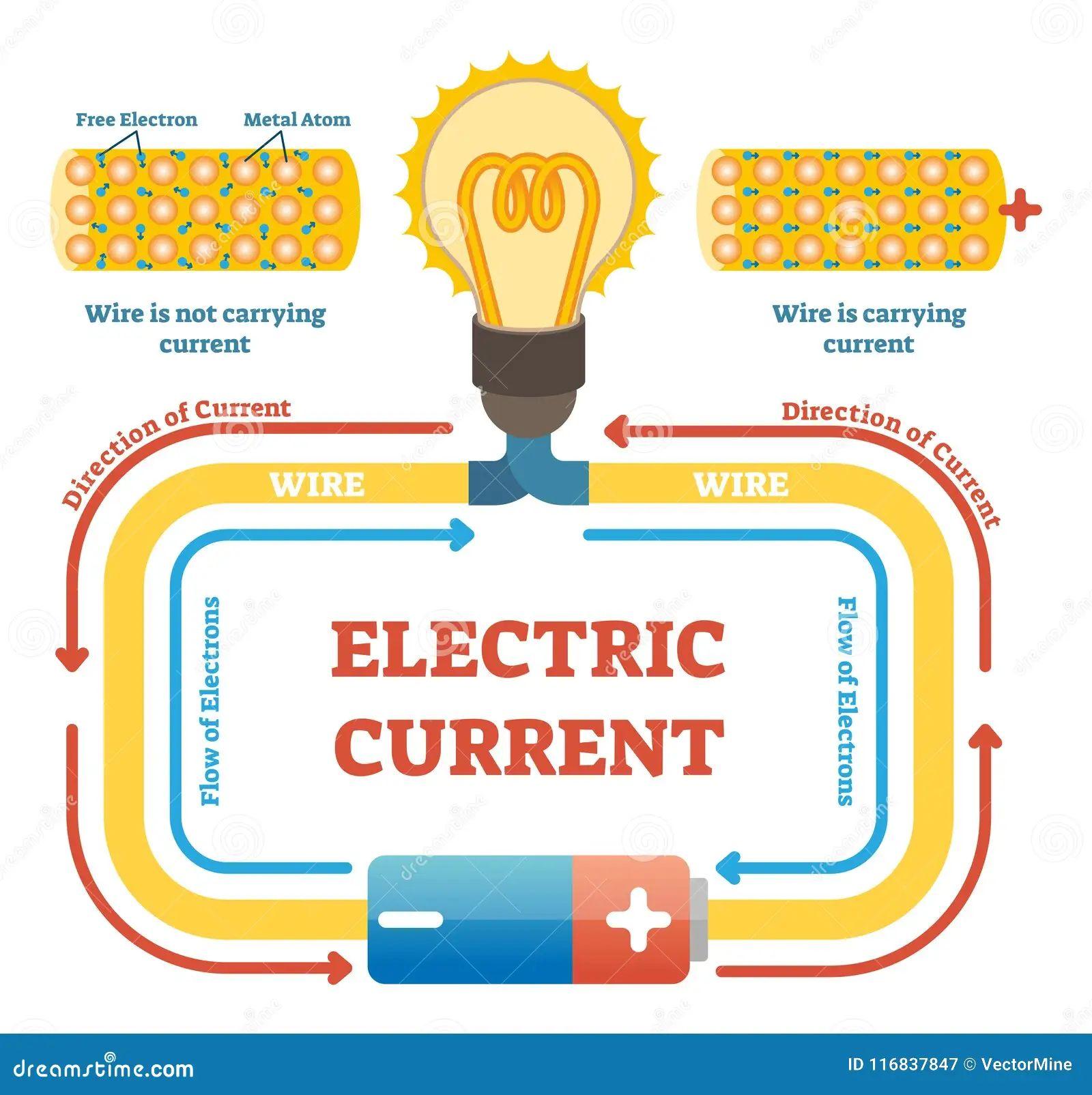 circuit diagram of free energy light bulb