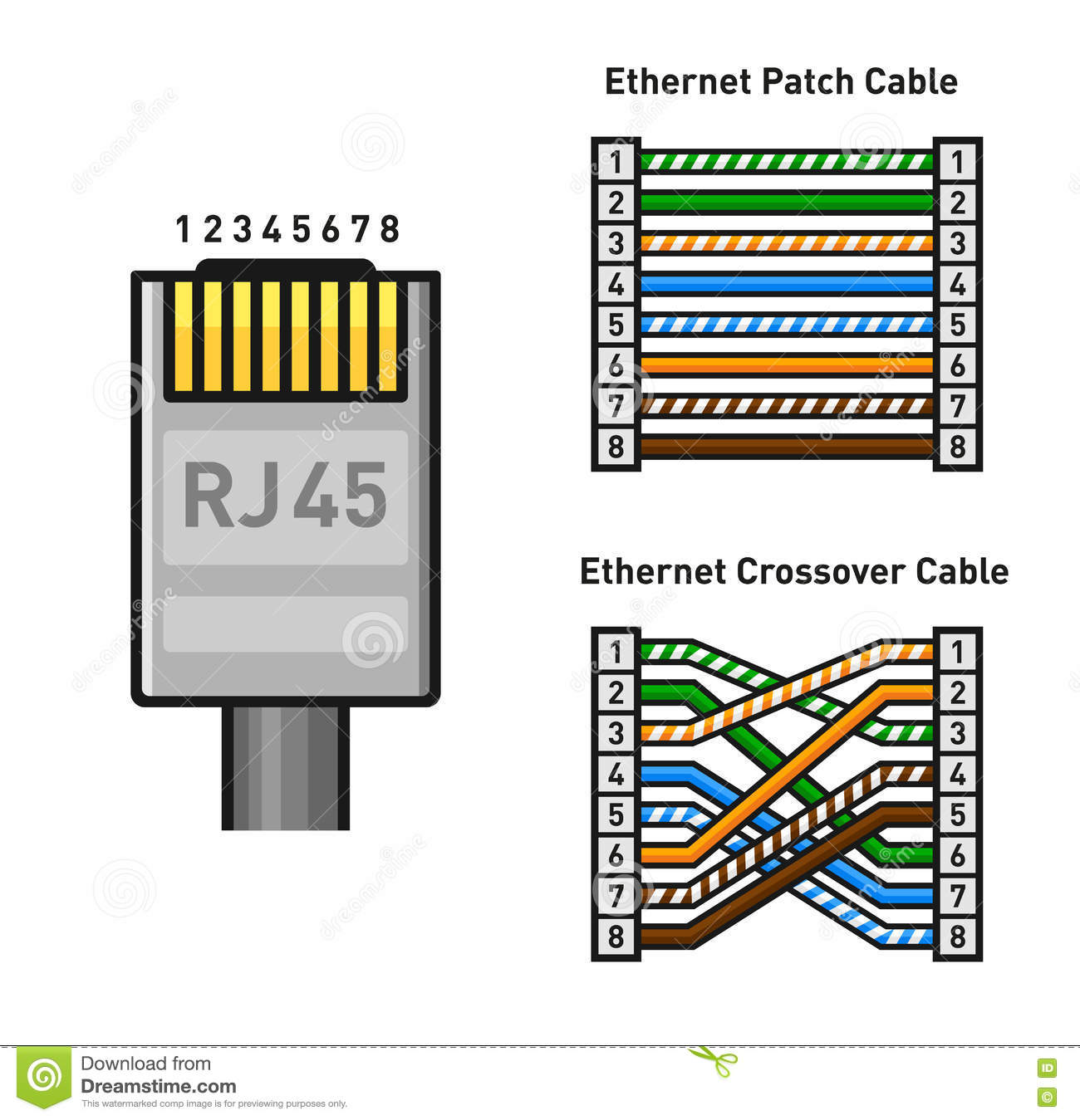 For The Cat5 Cable Rj45 Jack Wiring Diagram Free Download Ethernet Connector Pinout Color Code Straight And