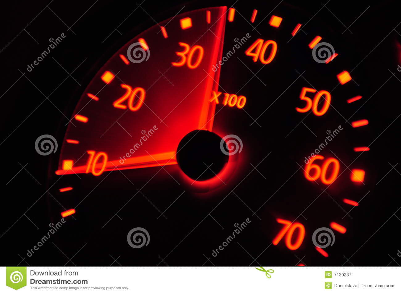 Car Speedometer Wallpaper European Car Speedometer Royalty Free Stock Photography