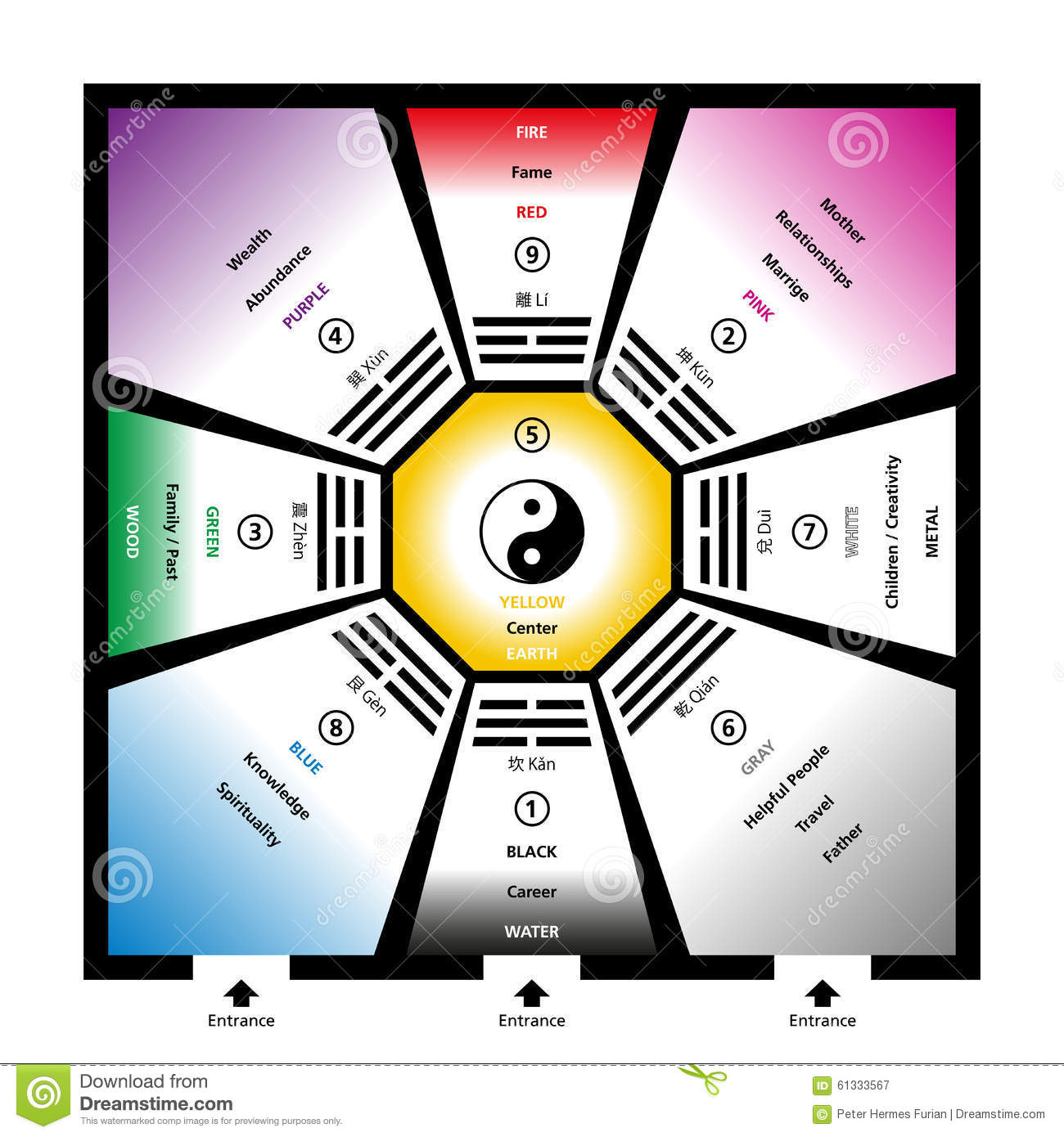 Feng Shu Feng Shui Bagua Trigrams With Elementen Vector Illustratie